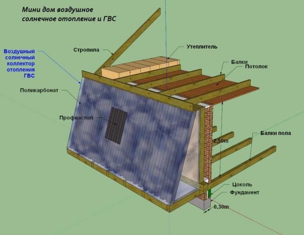 Солнечный коллектор для воздушного отопления своими руками 782